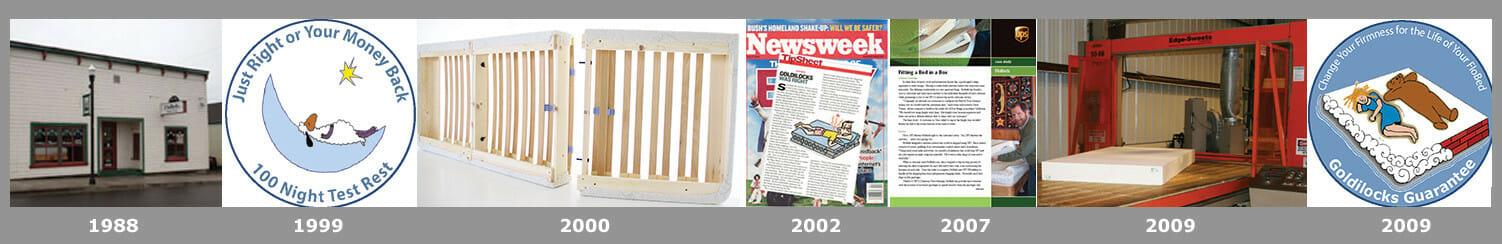 FloBeds History 1998-2009