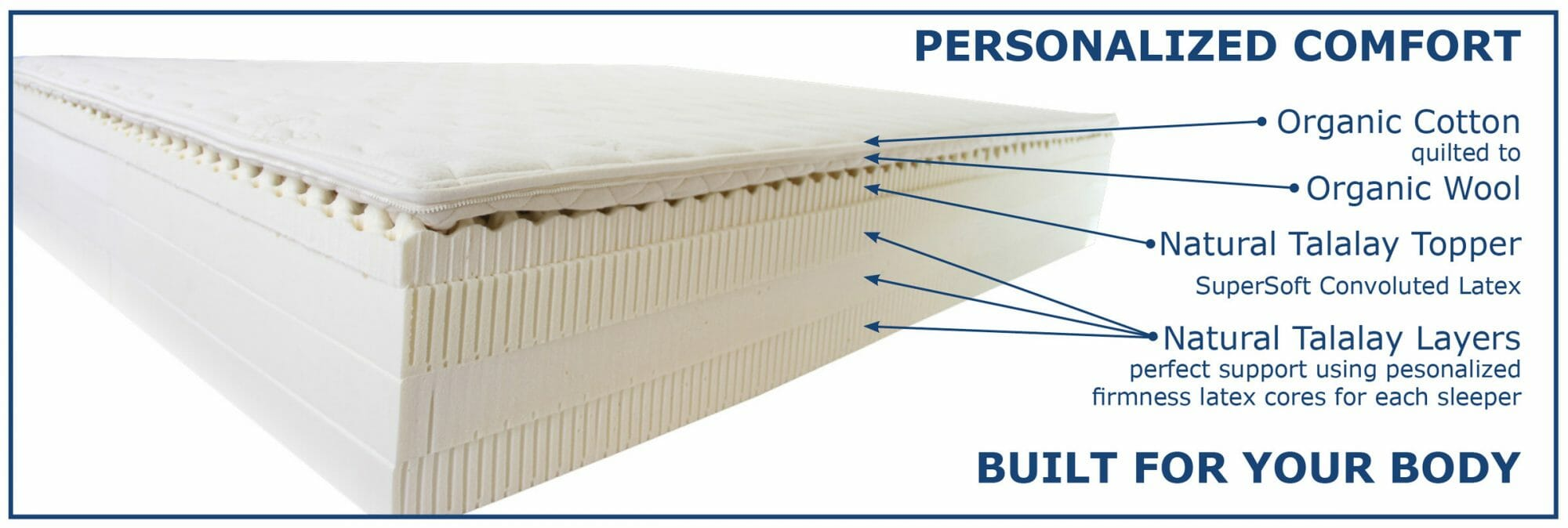 FloBeds Deluxe Latex Mattress with organic cotton, organic wool and natural latex