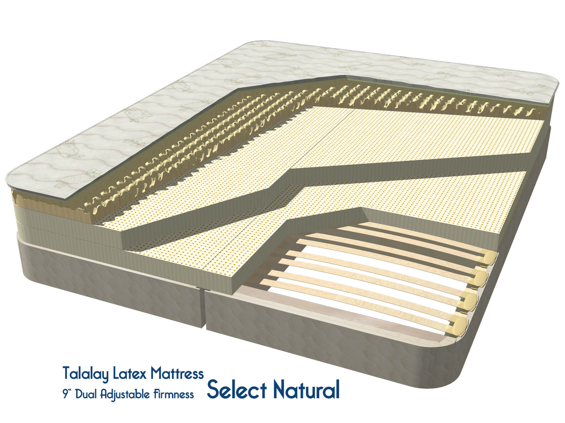 Select Natural Latex Mattress
