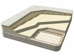 Select Natural Latex Mattress shown on Euro Slats