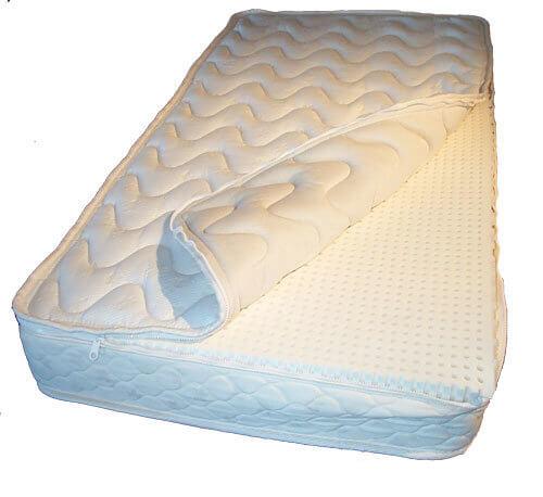 Natural Latex Crib Mattress