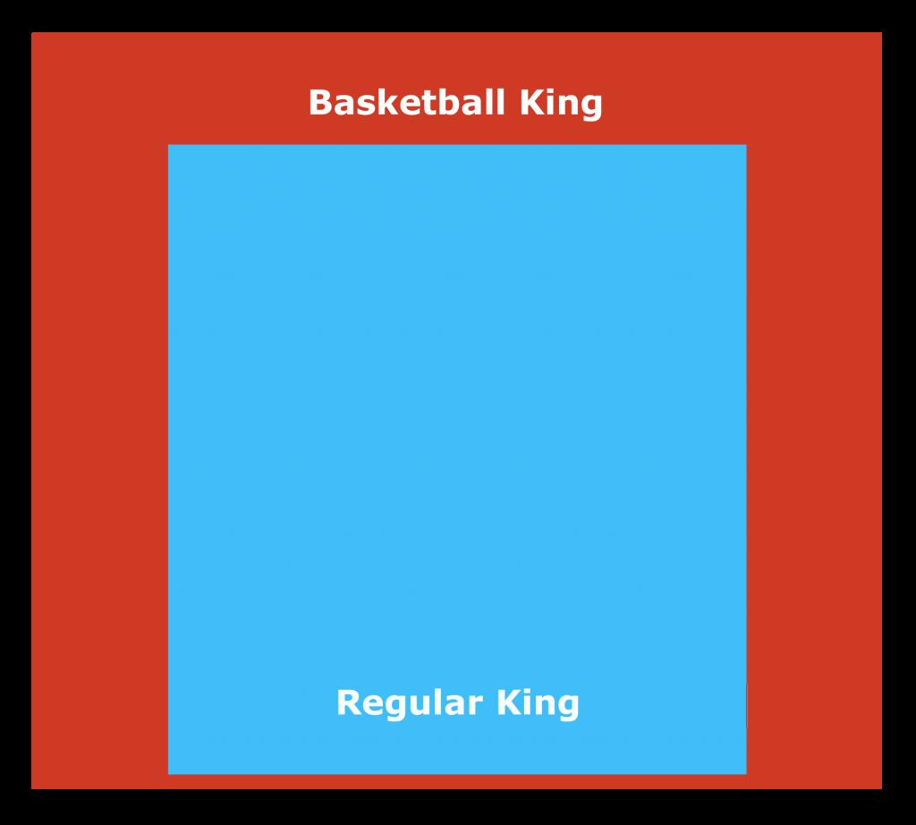 asketball King vs Regular King